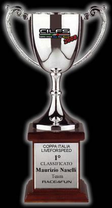 Coppa Italia Liveforspeed 2008